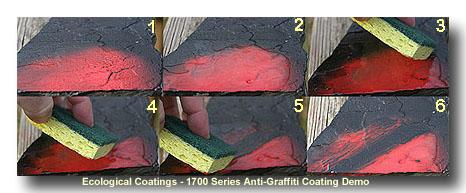 Ecological Coatings: Anti-Graffiti Coating And Anti-Graffiti Paint